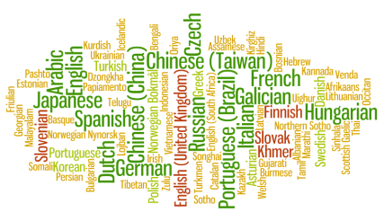 languages-word-cloud